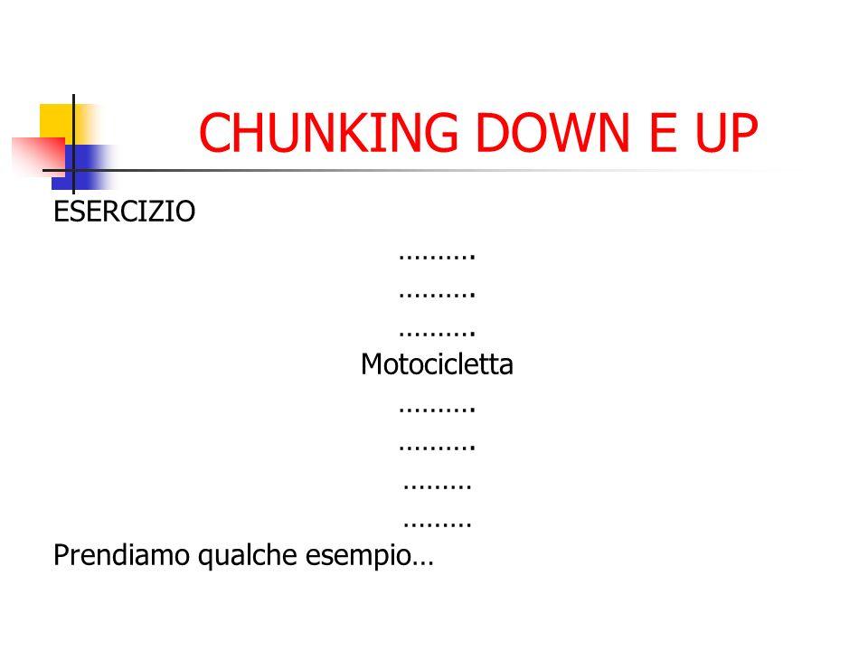 CHUNKING DOWN E UP ESERCIZIO ………. Motocicletta ………