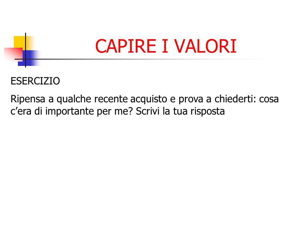 CAPIRE I VALORI ESERCIZIO