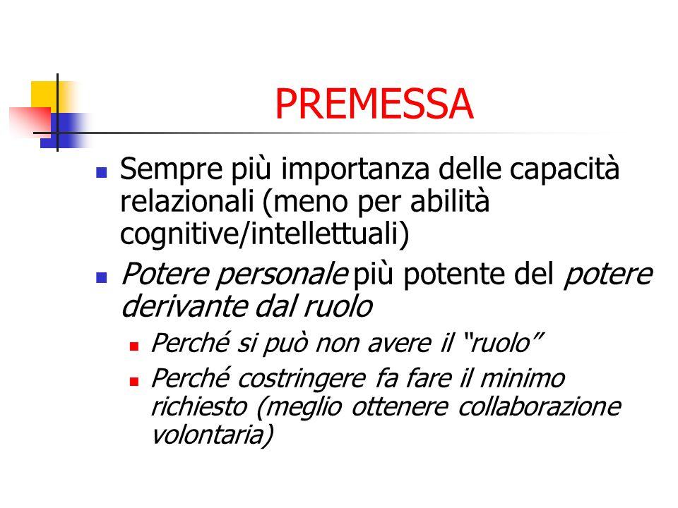 PREMESSA Sempre più importanza delle capacità relazionali (meno per abilità cognitive/intellettuali)