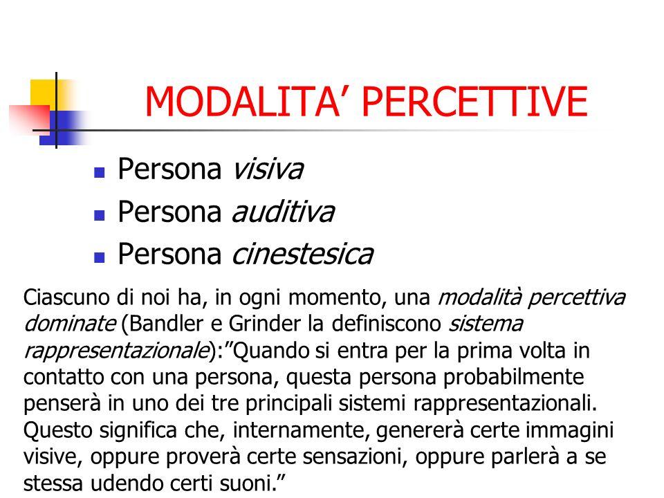 MODALITA' PERCETTIVE Persona visiva Persona auditiva