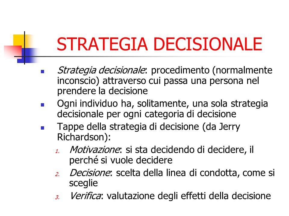 STRATEGIA DECISIONALE