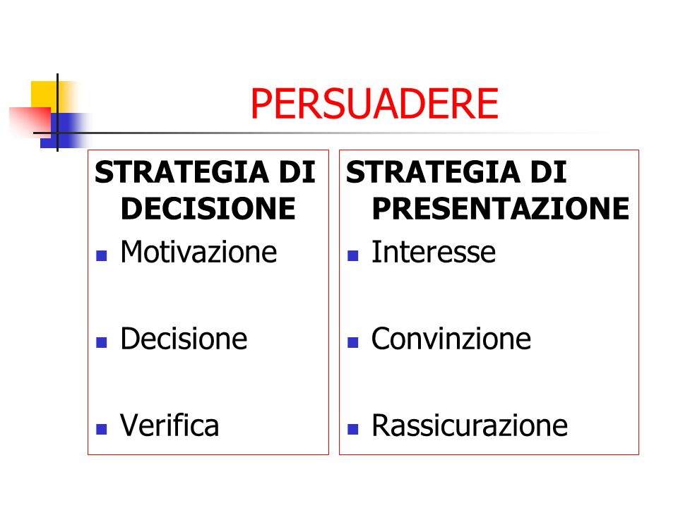 PERSUADERE STRATEGIA DI DECISIONE Motivazione Decisione Verifica