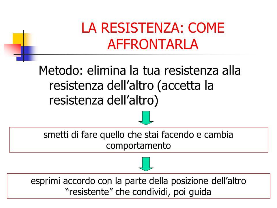 LA RESISTENZA: COME AFFRONTARLA