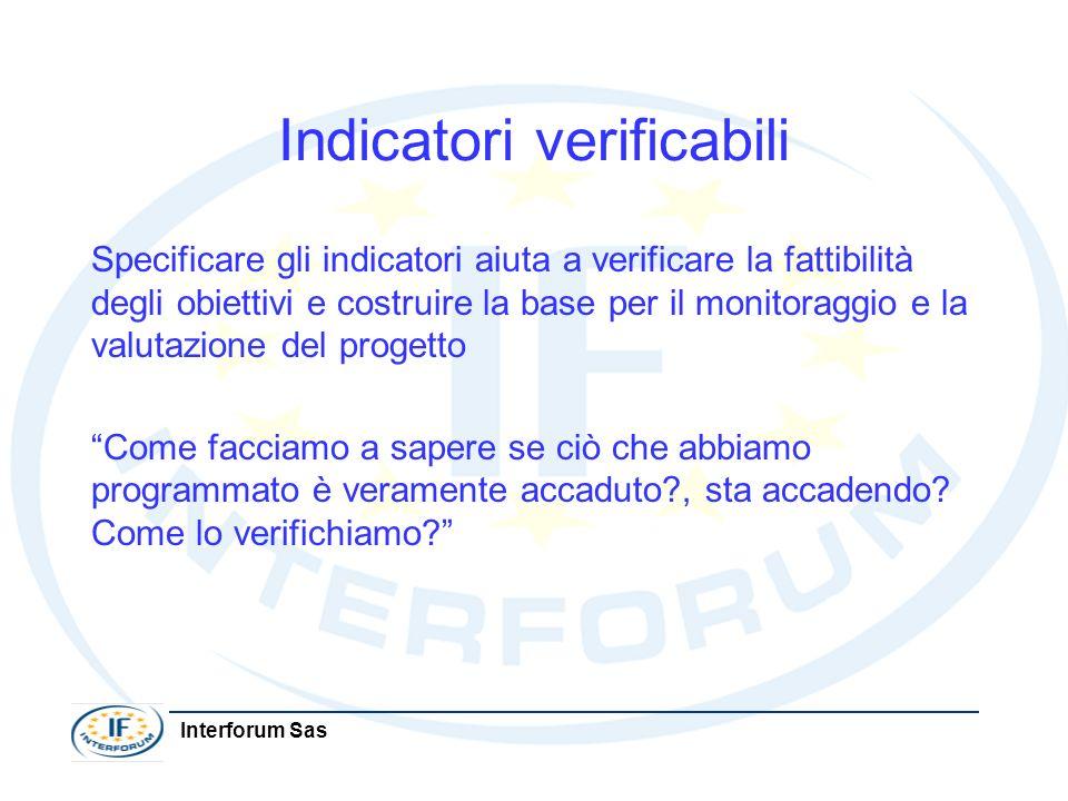 Indicatori verificabili