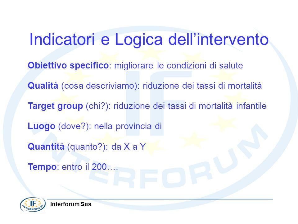 Indicatori e Logica dell'intervento