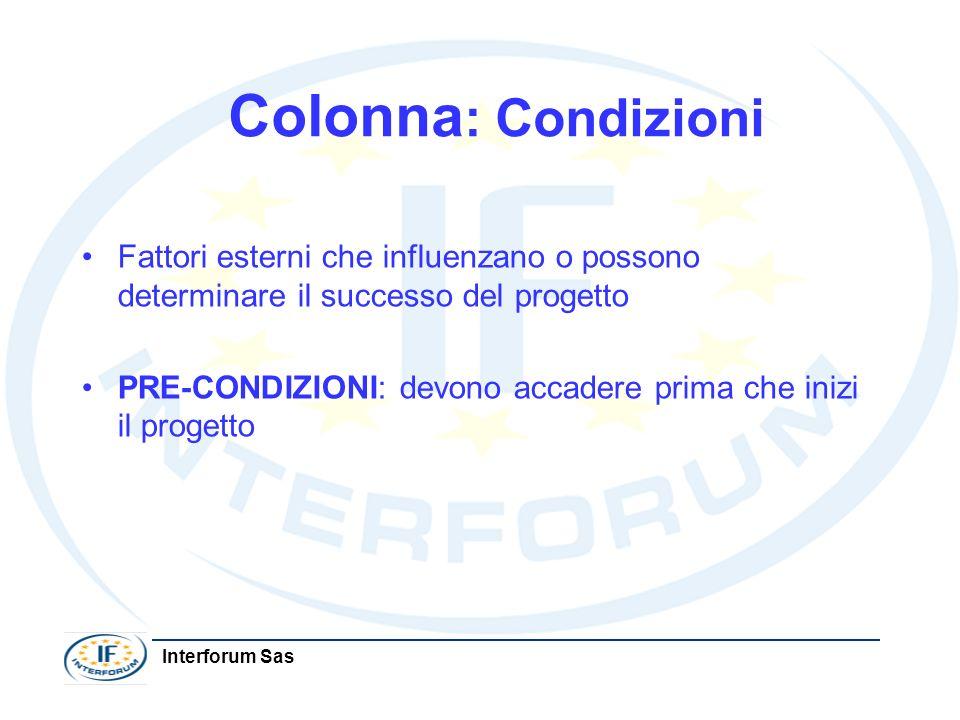 Colonna: Condizioni Fattori esterni che influenzano o possono determinare il successo del progetto.