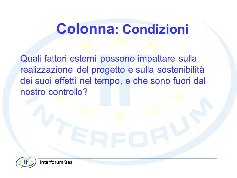 Colonna: Condizioni