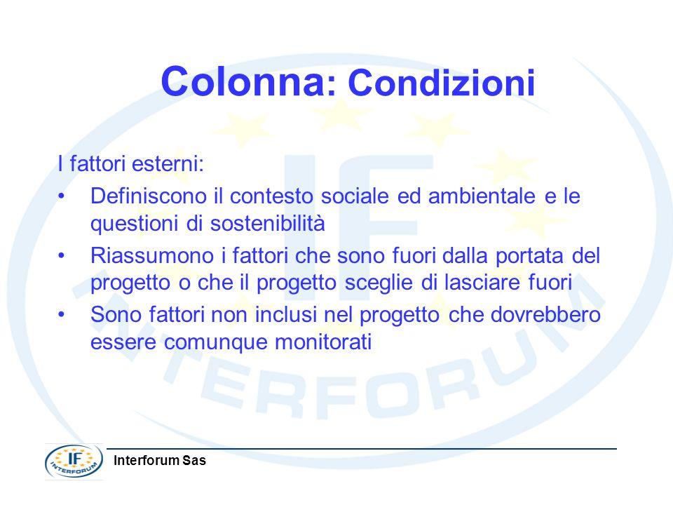 Colonna: Condizioni I fattori esterni: