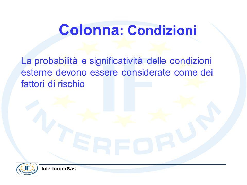 Colonna: Condizioni La probabilità e significatività delle condizioni esterne devono essere considerate come dei fattori di rischio.