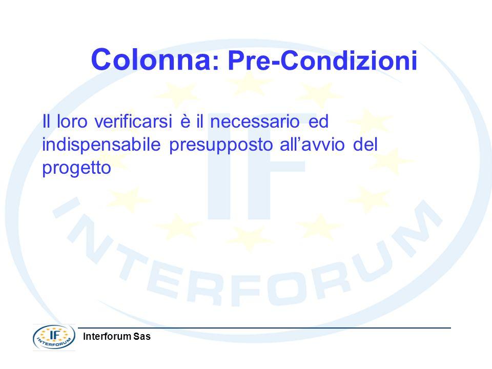 Colonna: Pre-Condizioni
