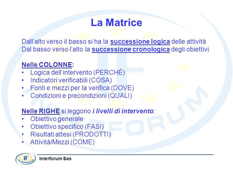 La Matrice Dall'alto verso il basso si ha la successione logica delle attività. Dal basso verso l'alto la successione cronologica degli obiettivi.