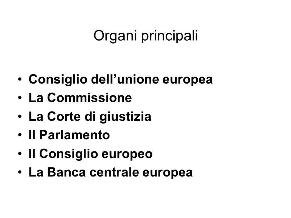 Organi principali Consiglio dell'unione europea La Commissione