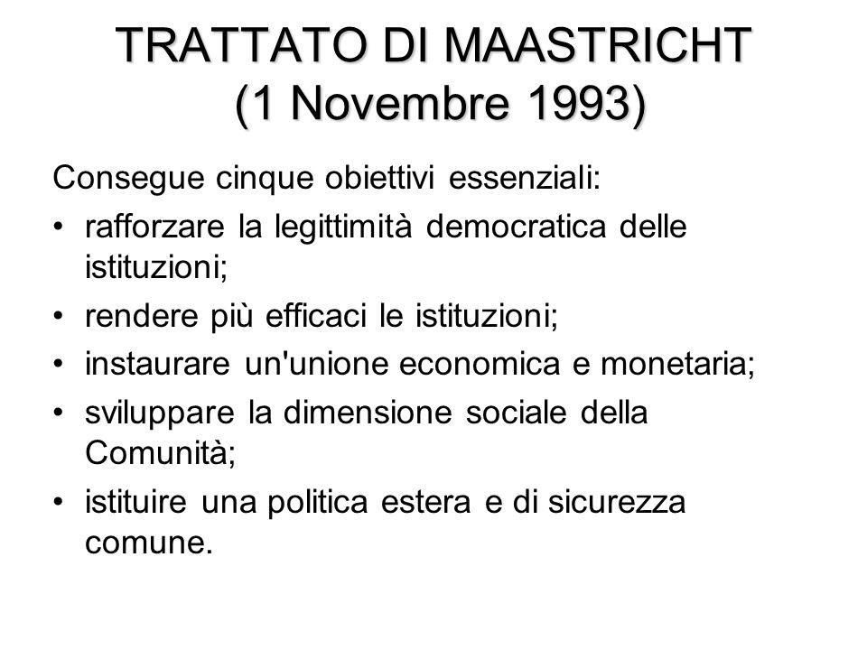 TRATTATO DI MAASTRICHT (1 Novembre 1993)