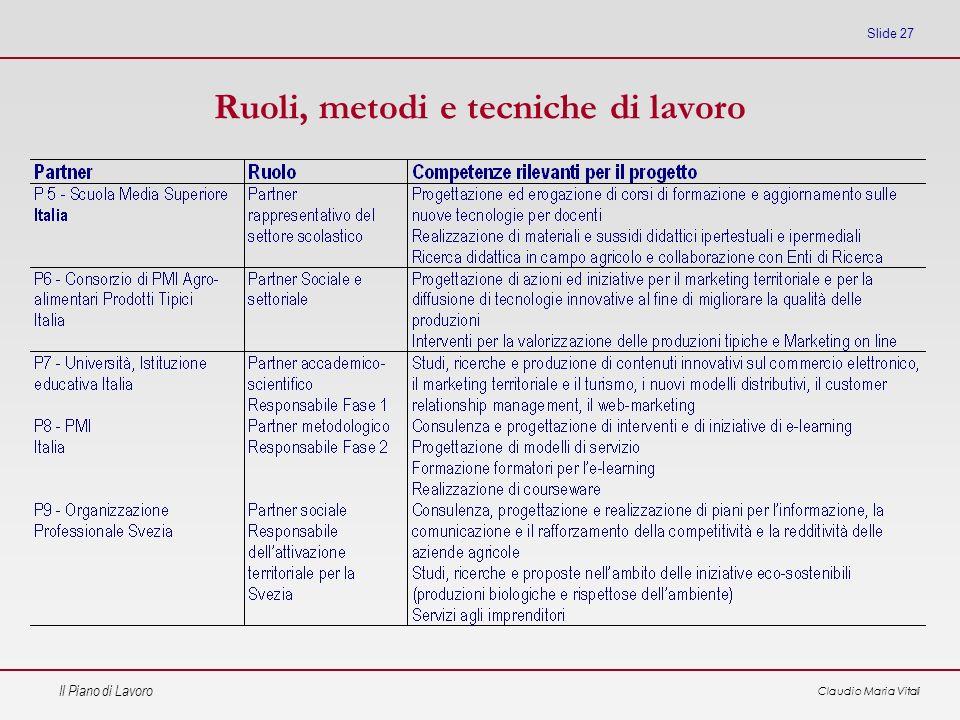 Ruoli, metodi e tecniche di lavoro