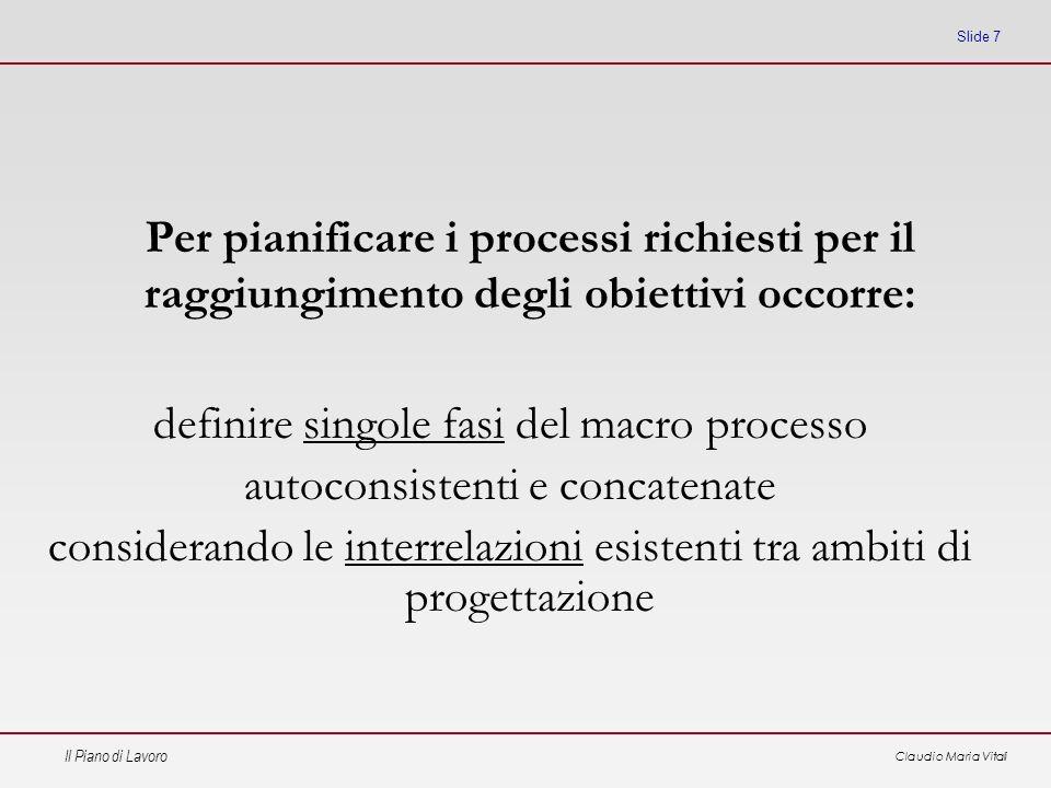 definire singole fasi del macro processo autoconsistenti e concatenate