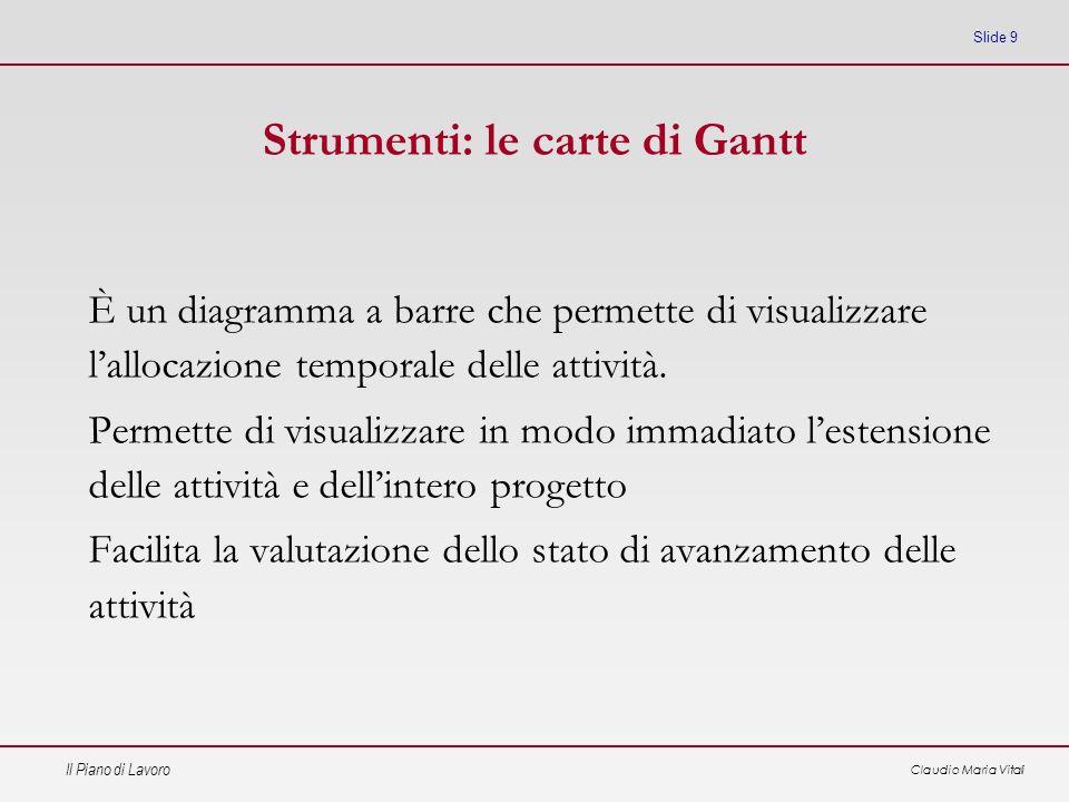 Strumenti: le carte di Gantt