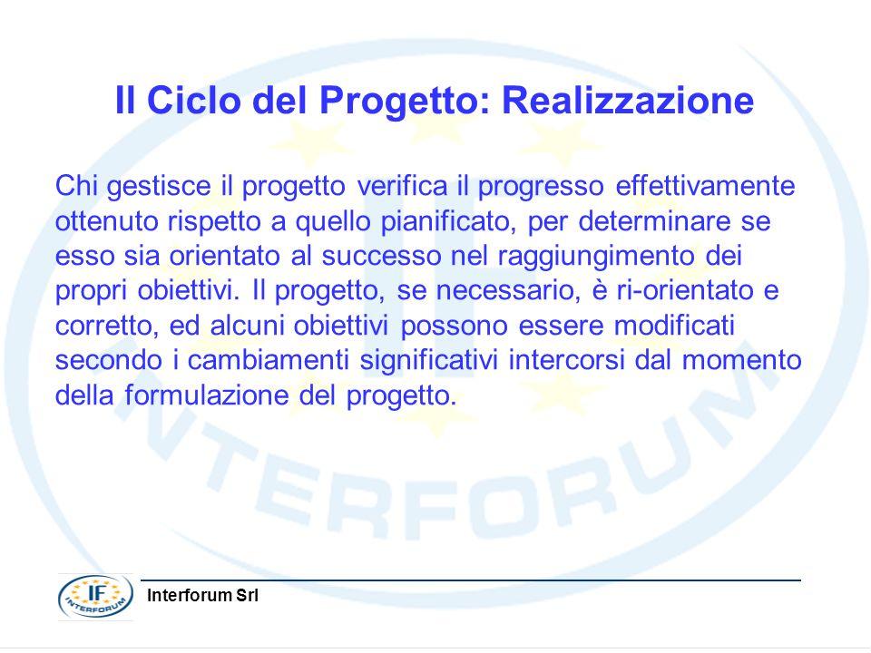 Il Ciclo del Progetto: Realizzazione