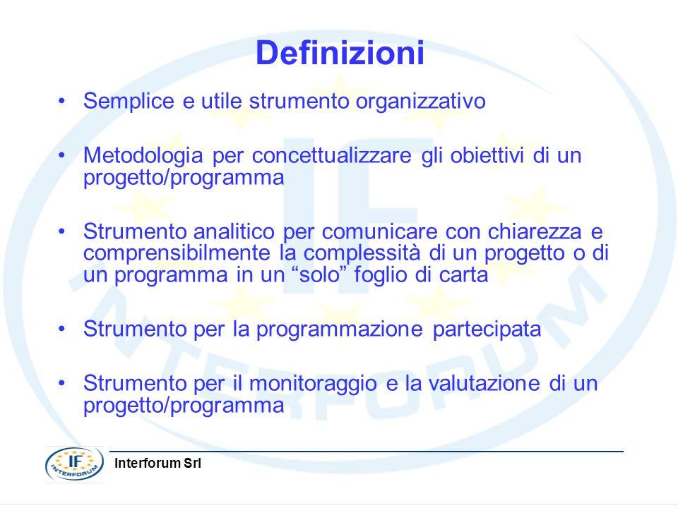 Definizioni Semplice e utile strumento organizzativo