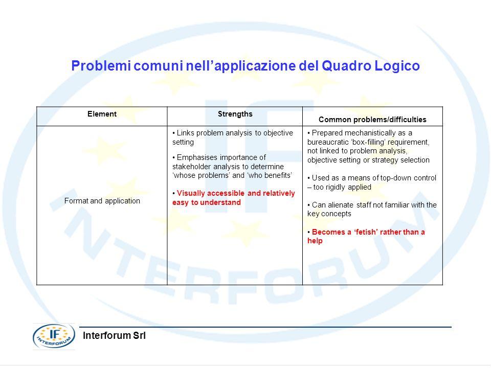 Problemi comuni nell'applicazione del Quadro Logico