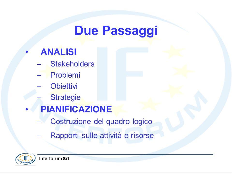 Due Passaggi ANALISI PIANIFICAZIONE Stakeholders Problemi Obiettivi