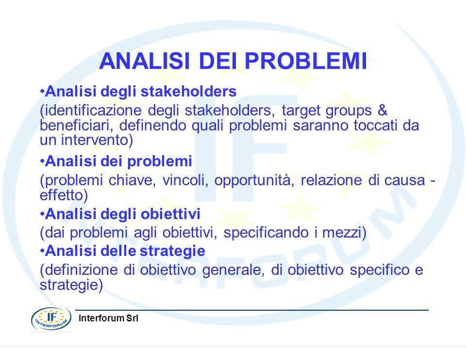 ANALISI DEI PROBLEMI Analisi degli stakeholders