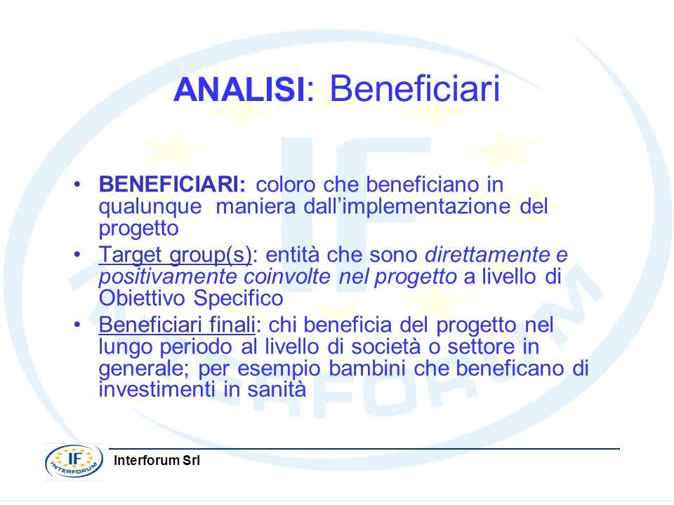 ANALISI: Beneficiari BENEFICIARI: coloro che beneficiano in qualunque maniera dall'implementazione del progetto.