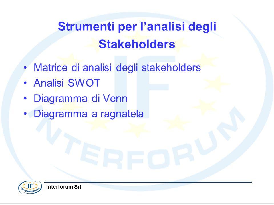 Strumenti per l'analisi degli Stakeholders