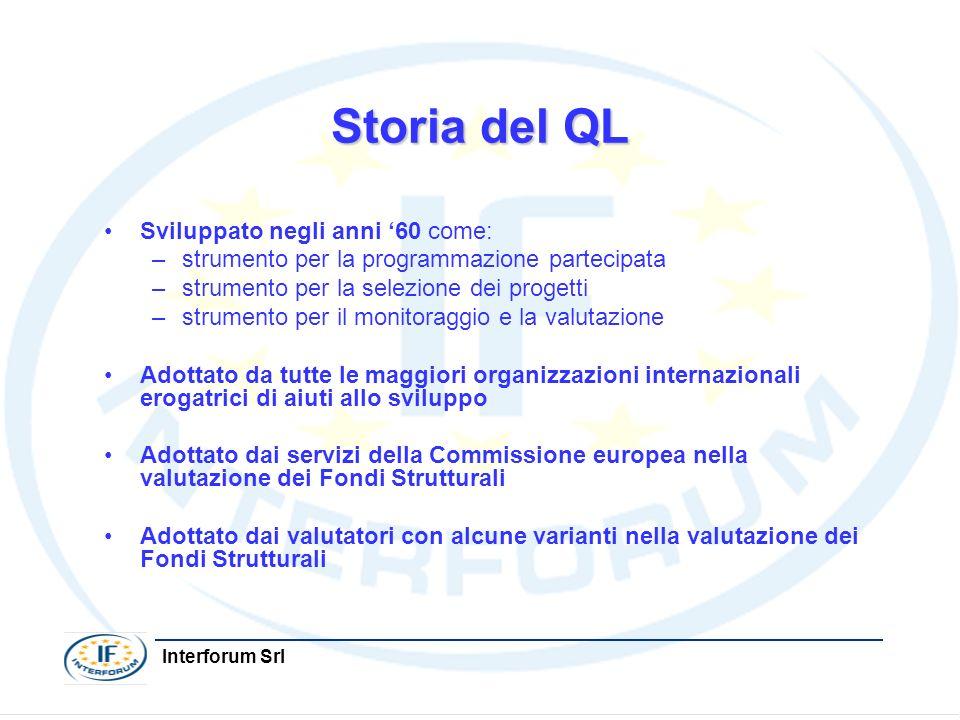 Storia del QL Sviluppato negli anni '60 come: