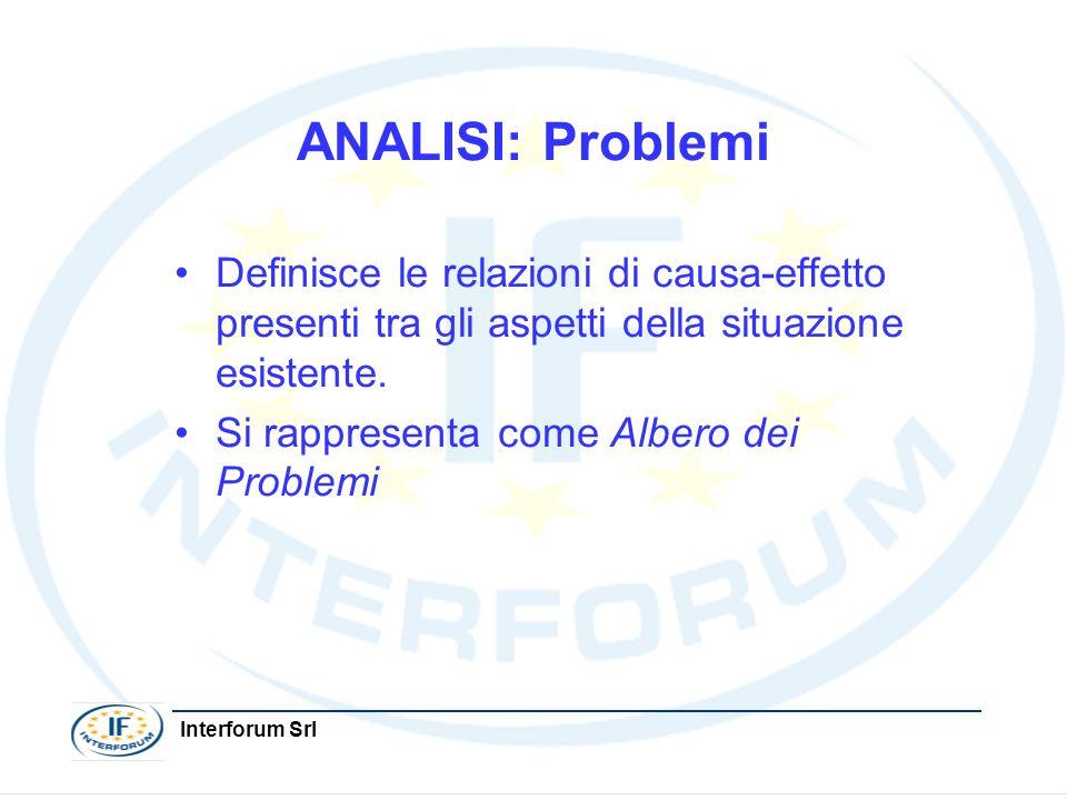 ANALISI: Problemi Definisce le relazioni di causa-effetto presenti tra gli aspetti della situazione esistente.