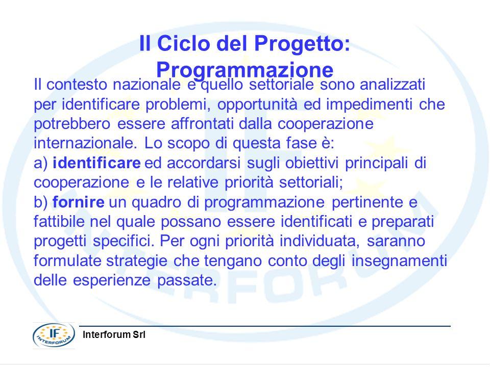 Il Ciclo del Progetto: Programmazione