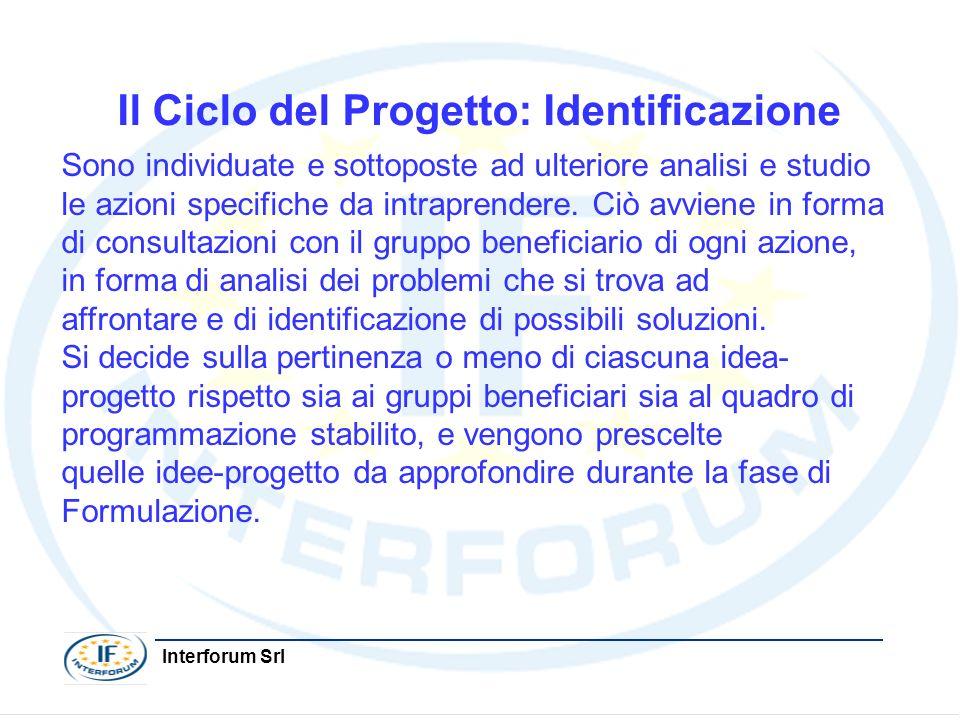 Il Ciclo del Progetto: Identificazione