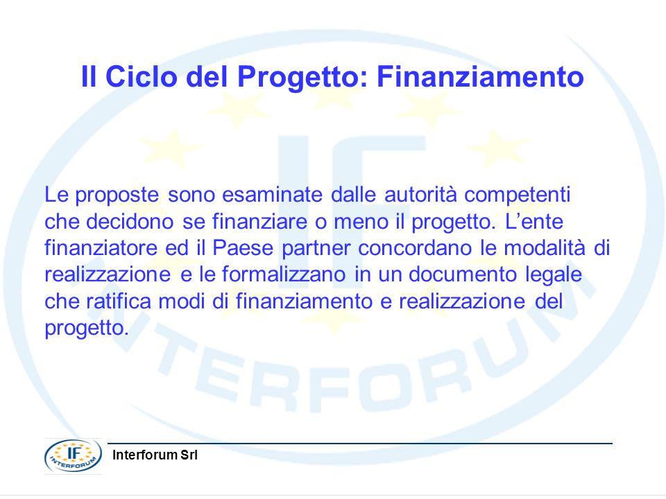 Il Ciclo del Progetto: Finanziamento