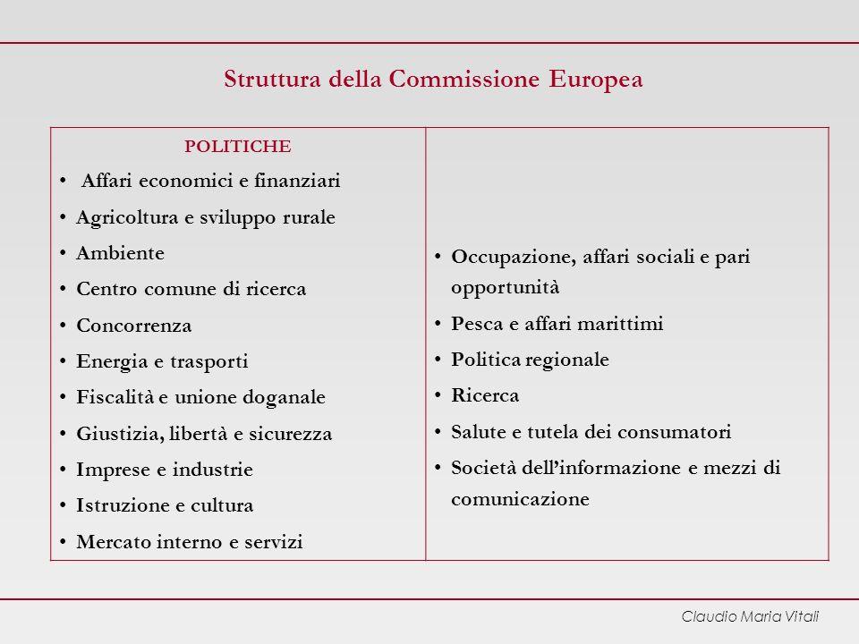 Struttura della Commissione Europea