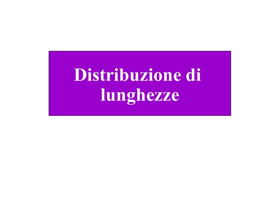 Distribuzione di lunghezze