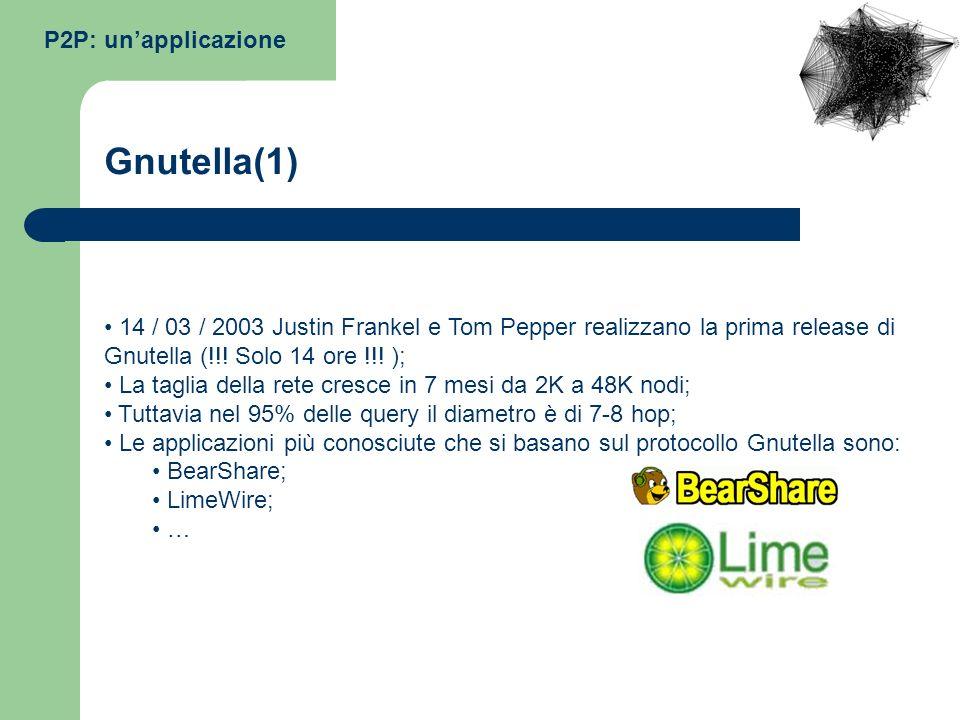 Gnutella(1) P2P: un'applicazione