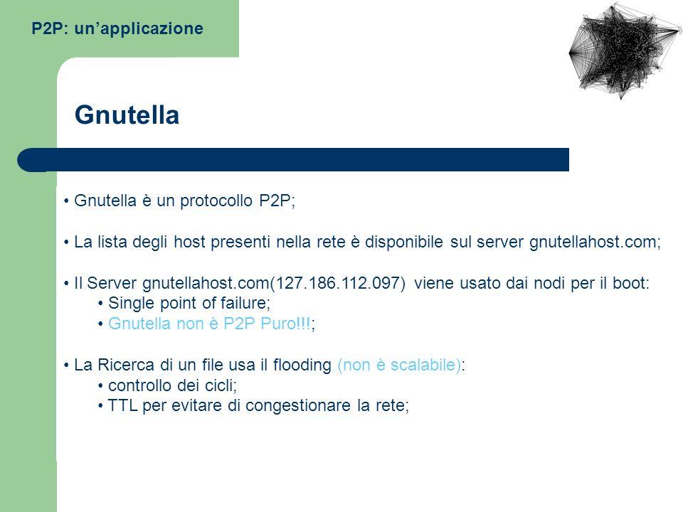 Gnutella P2P: un'applicazione Gnutella è un protocollo P2P;