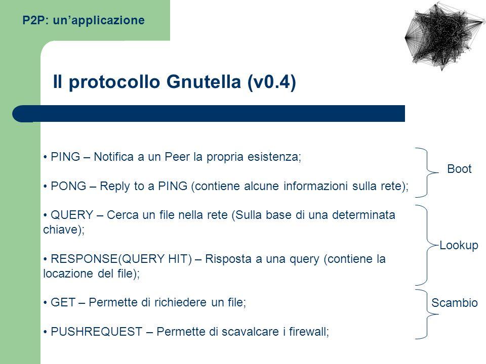 Il protocollo Gnutella (v0.4)