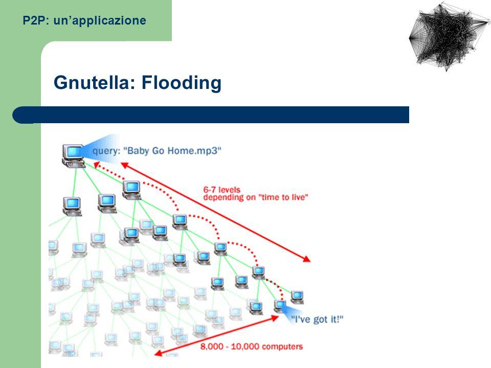 P2P: un'applicazione Gnutella: Flooding