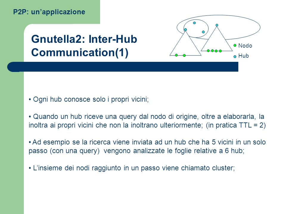 Gnutella2: Inter-Hub Communication(1)