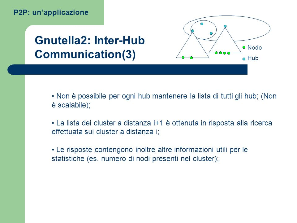 Gnutella2: Inter-Hub Communication(3)