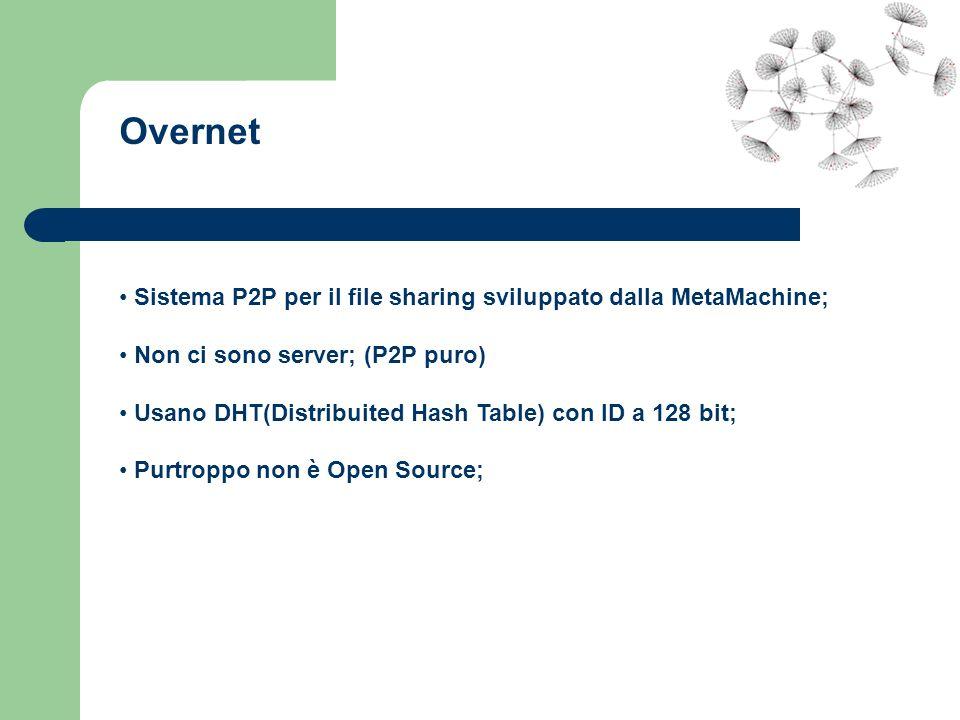 Overnet Sistema P2P per il file sharing sviluppato dalla MetaMachine;