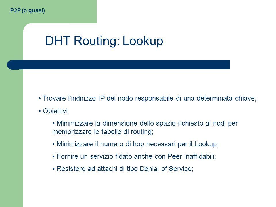 P2P (o quasi) DHT Routing: Lookup. Trovare l'indirizzo IP del nodo responsabile di una determinata chiave;