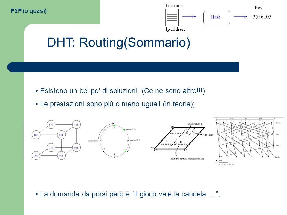 DHT: Routing(Sommario)