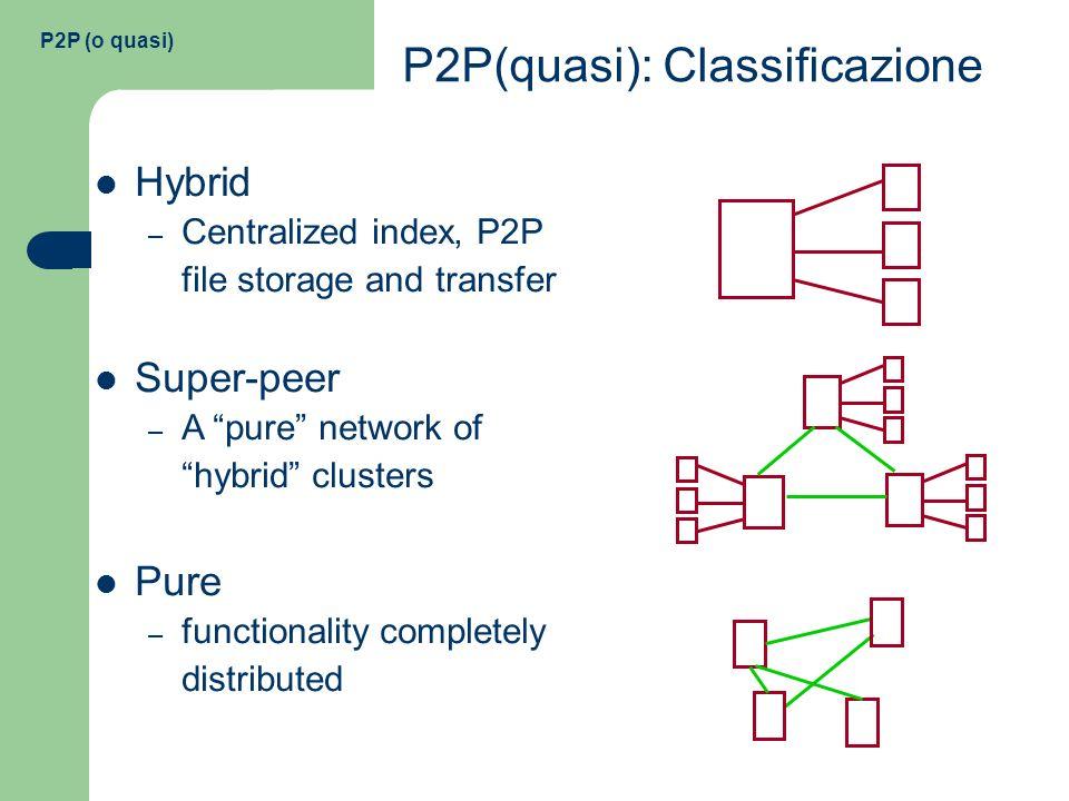 P2P(quasi): Classificazione