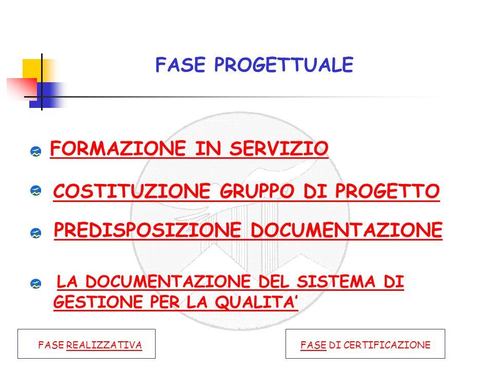 COSTITUZIONE GRUPPO DI PROGETTO PREDISPOSIZIONE DOCUMENTAZIONE