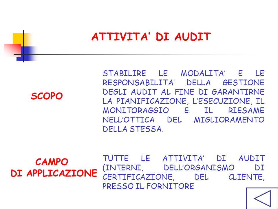 ATTIVITA' DI AUDIT SCOPO CAMPO DI APPLICAZIONE