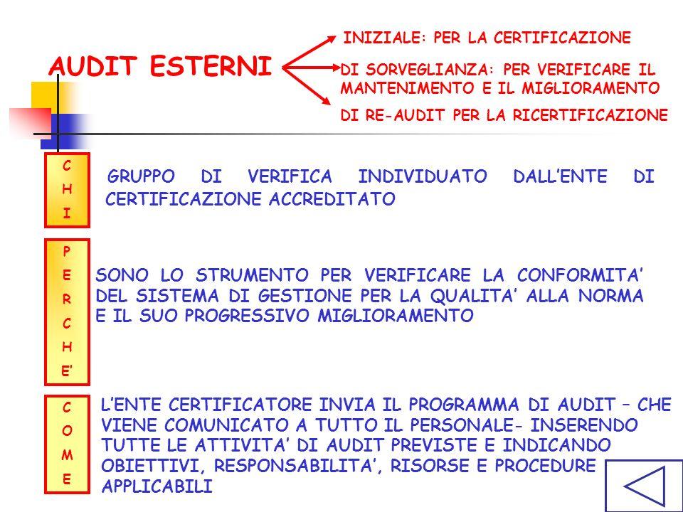 GRUPPO DI VERIFICA INDIVIDUATO DALL'ENTE DI CERTIFICAZIONE ACCREDITATO