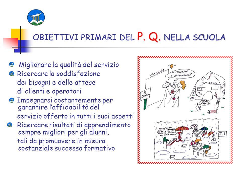 OBIETTIVI PRIMARI DEL P. Q. NELLA SCUOLA