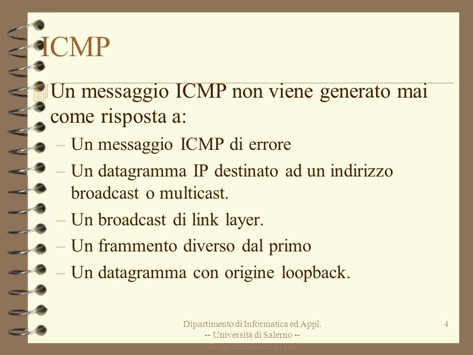 ICMP Un messaggio ICMP non viene generato mai come risposta a: