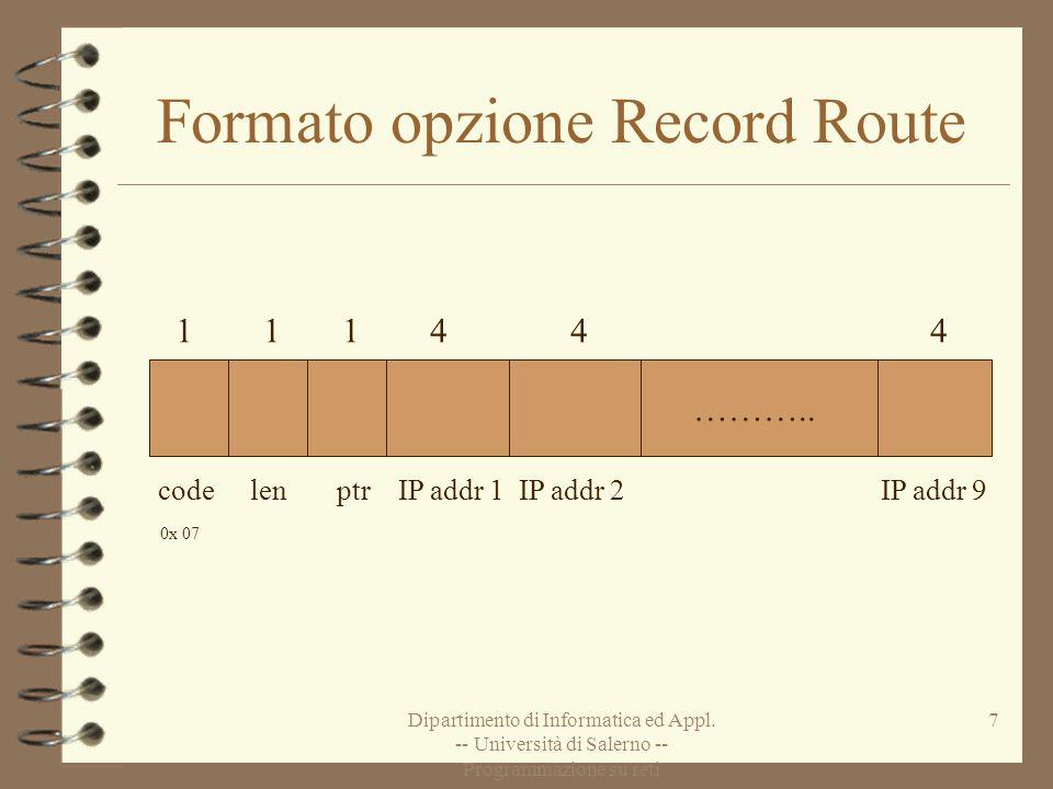 Formato opzione Record Route